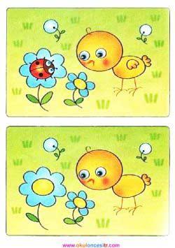 aradakiarasindakifarkibulspot the differences ()-15028693524kg8n