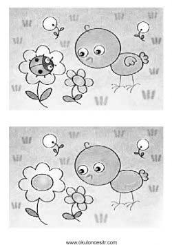 aradakiarasindakifarkibulspot the differences ()-1502869369kn48g