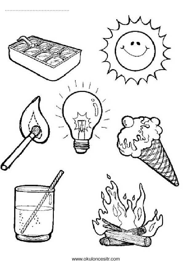 Sıcak Soğuk Kavramı