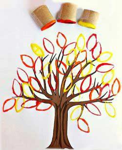 Rulo Ağaç Baskısı