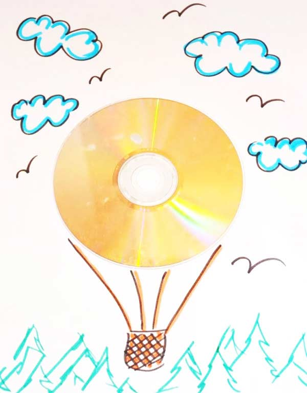 Uçan Balon Yapımı Okulöncesitr L Preschool