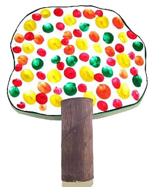 Parmak Ağaç Baskısı