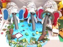 Fil Yapımı