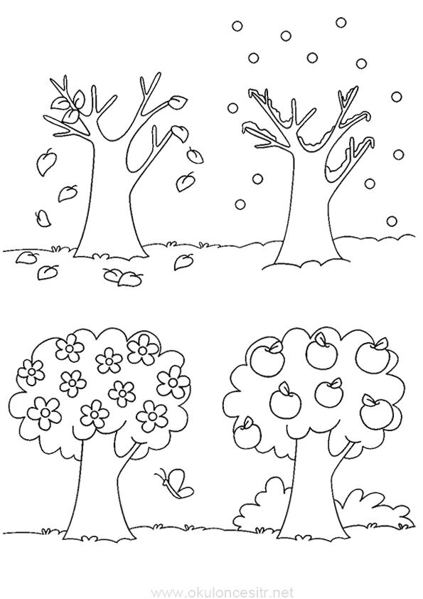 Mevsimler