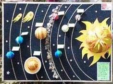 Galaksi Sistemi