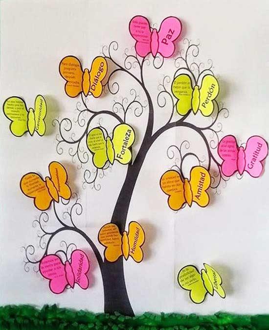 Ağaç ve Kelebek Yapımı