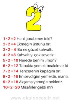 2-carpim-tablosu