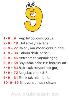 9-carpim-tablosu